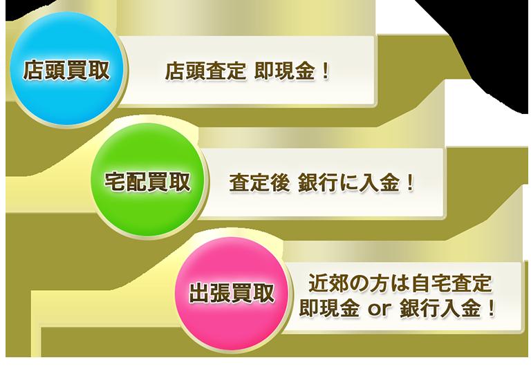 選べる3種類の買取方法 !!